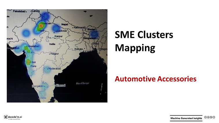 SME Clusters Mapping