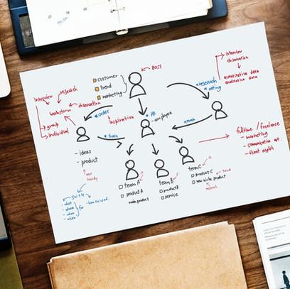 UX Methods for Interdisciplinary Product Teams