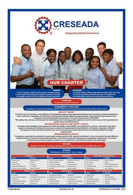 Creseada Charter