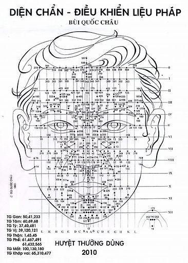Mappa-punti-fronte-e-laterale-obzh6nrbit