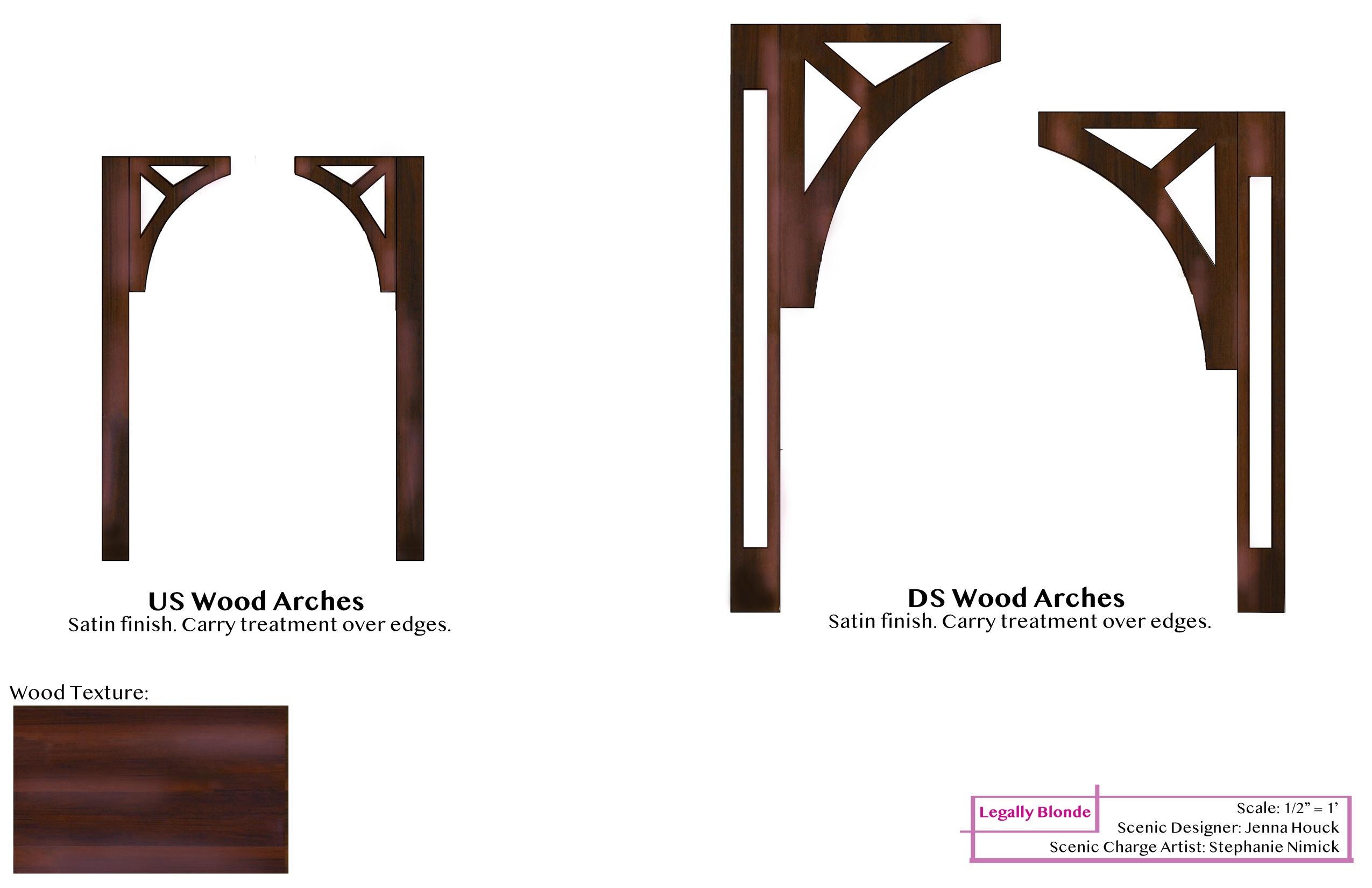 Harvard Arches