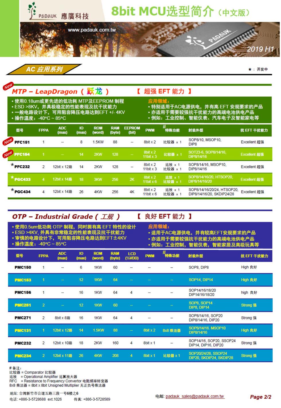应广产品目录-2