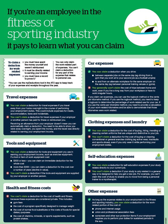 Fitness or Sporting Industry