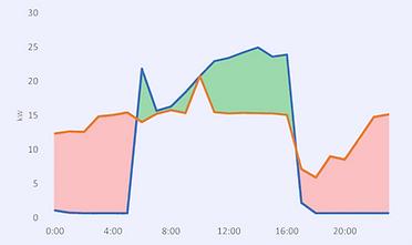 Efficiency&MonitoringFinal2.png