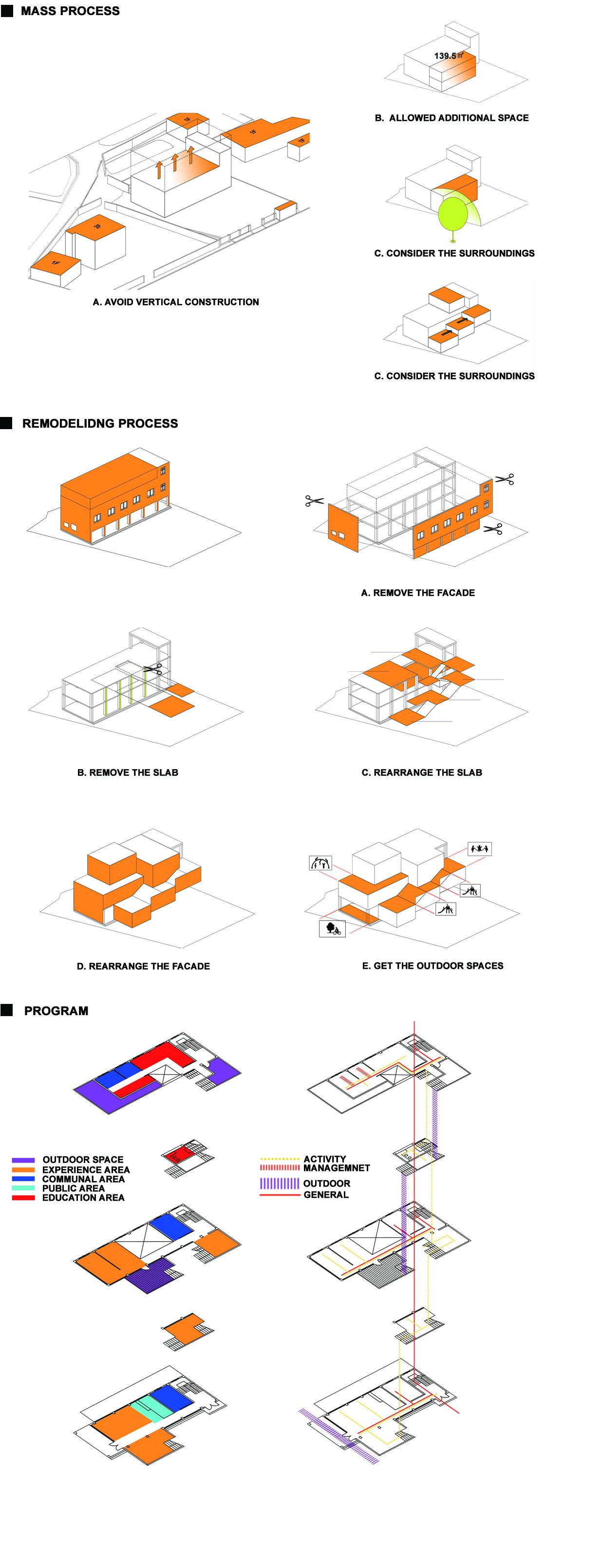 Junior Center_ Diagram