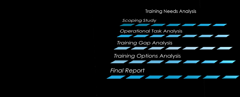 The Defence Systems Approach to DSAT Training Needs Analysis