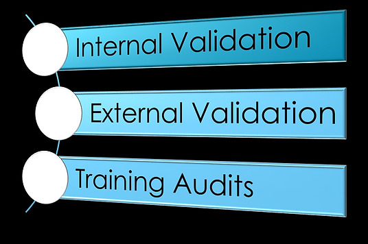 Evaluation of Training including InVal and ExVal