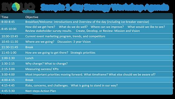 Sample Workshop Agenda.png