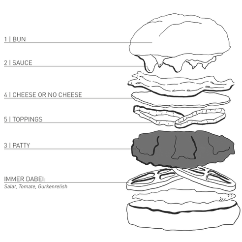 Bau deinen Burger bild Web.png