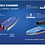 "Thumbnail: Starboard Inflatable Touring SUP 11'6""x29""x6"" ZEN, Double Chamber"
