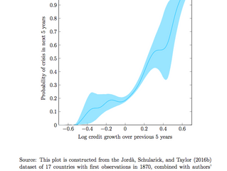 Forthcoming: Financial Frictions in Macroeconomic Models