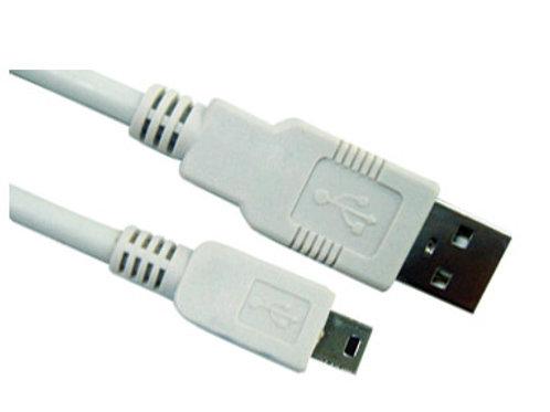 BL-IBM-AB-MINI-10
