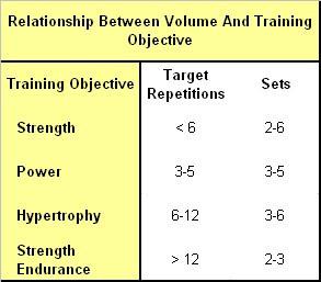 resistance_training_volume.jpg