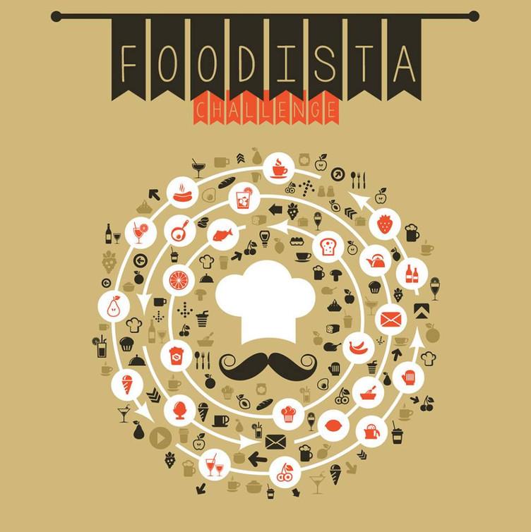 Foodista Challenge #37 - Annonce du thème -