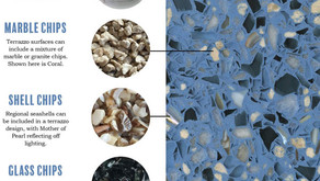 Final Guides of Large Size Terrazzo Tiles in 2021