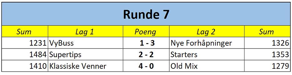 2. div runde 7.png