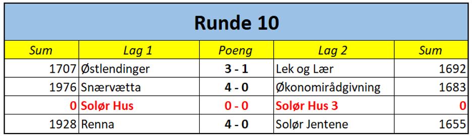 1. div runde 10.png