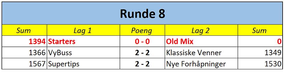 2. div runde 8 res.png
