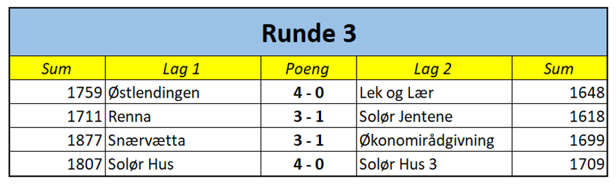 1. div runde 3.png