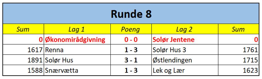 1. div runde 8.png