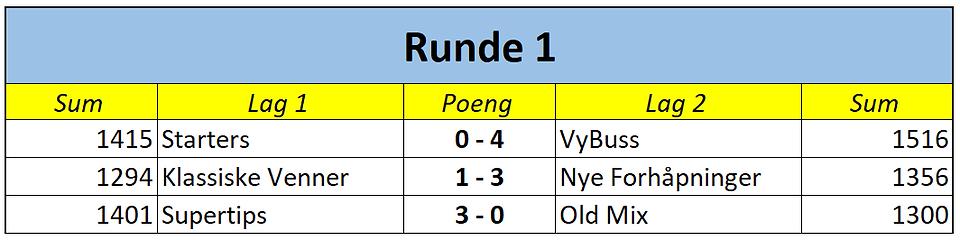 2. div runde 1.png