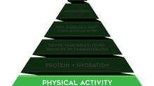 Strength Training and Goals - the Foundation