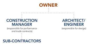 Construction Management-1.jpg