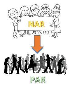 NAR IS PAR 2.5.jpg