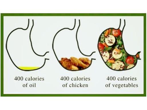 容量飲食法 Volumetric Diet
