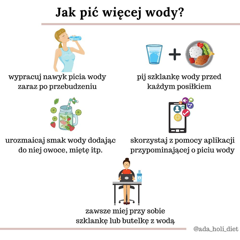 wszystko, co powinieneś wiedzieć o nawodnieniu, Holi Diet, Ada Śledziewska, www.holi-diet.pl, nawodnienie w sporcie, jak pić więcej wody, nawyk picia wody