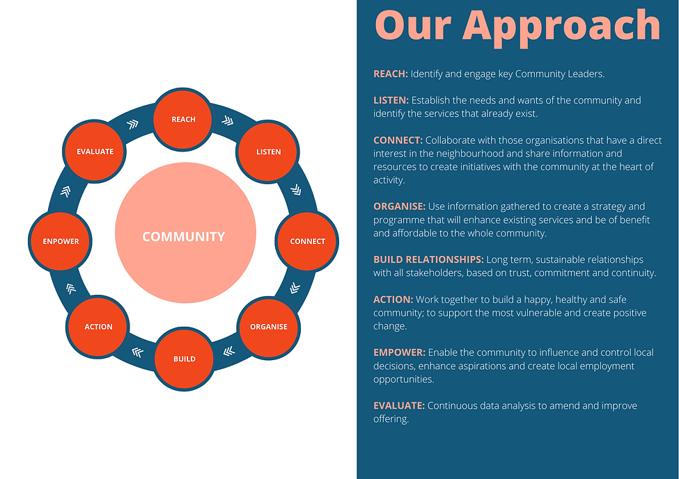 Our Approach A4 170321.png