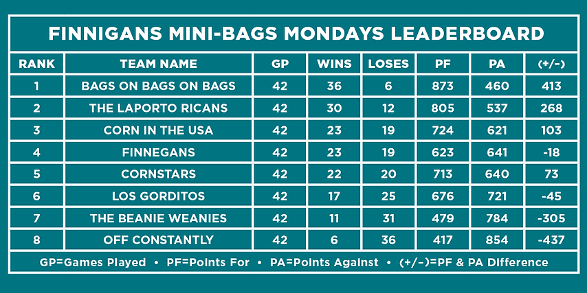 Leaderboard-FBC-Mini-Bags-Spring-2019.pn