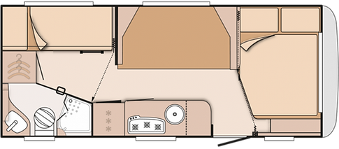 CC Mobile GmbH: Caravan Vermietung