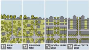 Kentsel Dönüşüm Faaliyetlerinde Harita Mühendisliğinin Yeri...