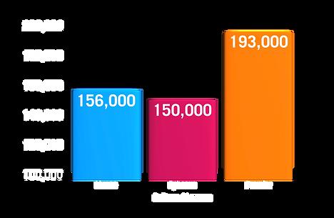 comparison charts.002.png