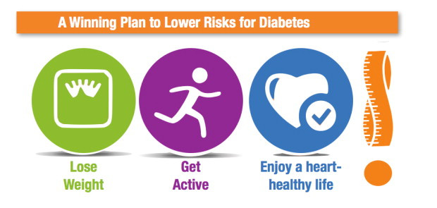 Lose weight, get active, enjoy a heart healthy life