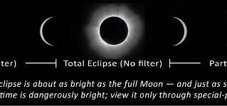 Eye-Saving Eclipse Tips That May Surprise You