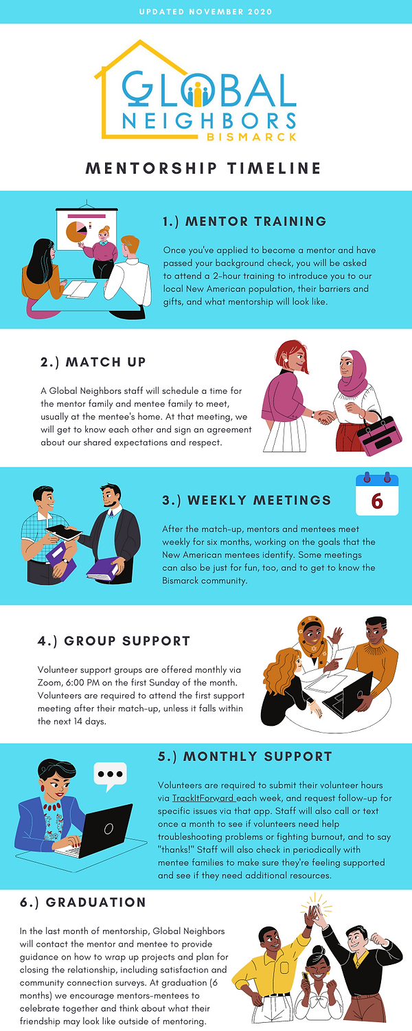 Mentoring Infographic.png