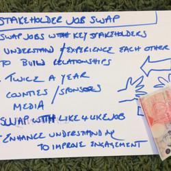 Stakeholder job swap