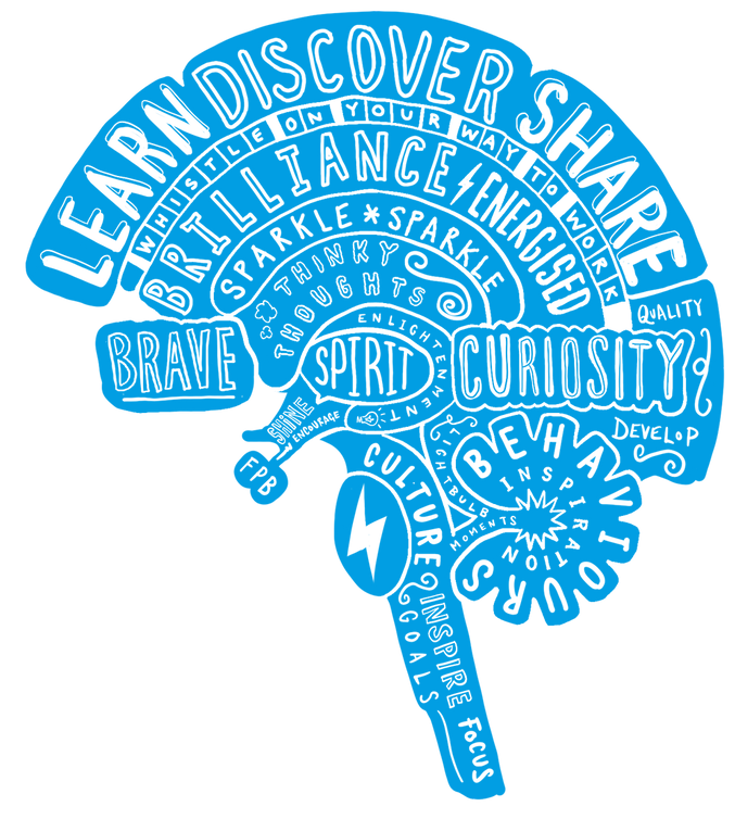 Learning_Collective_Brain-cyan.png