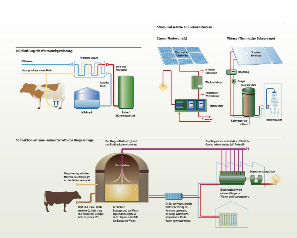 LID_Grafik_Energie.jpg