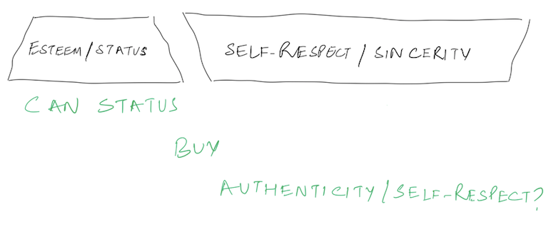 The World Needs Self Respect – For Happiness