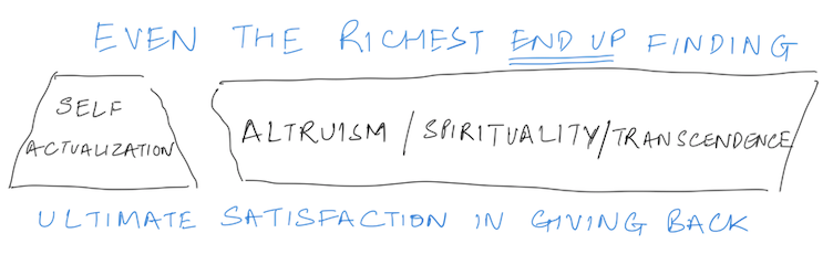 The World Needs Altruism – For Happiness
