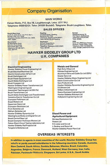 1980 list of Hawker Siddeley group companies