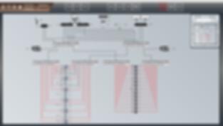 Substation Automation System (SAS) TEIAS