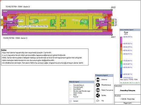 Sample Project Metro Line Mobil Radio In