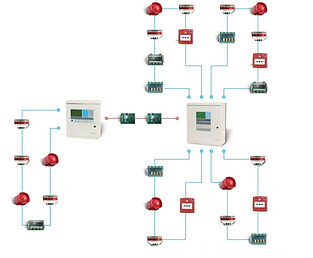 Sample Fire Alarm  System Conceptual Dra