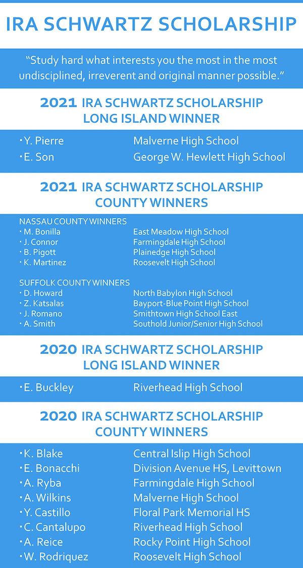 Ira Schwartz 2019-21.jpg