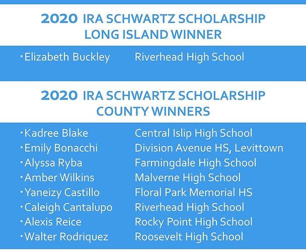 Ira Schwartz 2020 winners.jpg