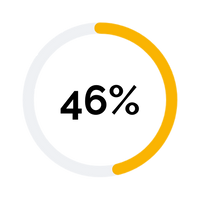 D8aDriven - Amazon Growth Acceleration